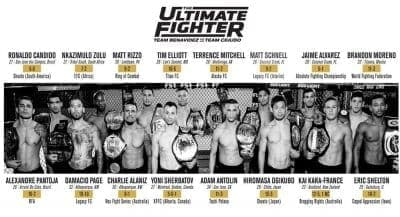 The Ultimate Fighter 24 (эпизод 1)